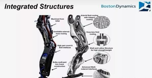 电动汽车资讯网_3D打印离汽车制造还有多远?-3D打印资讯-魔猴网